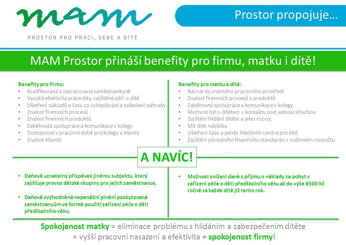 Prostor propojuje… MAM Prostor přináší benefity pro firmu, matku i dítě! Benefity pro firmu: Kvalifikovaná a zapracovaná zaměstnankyně Vysoká efektivi
