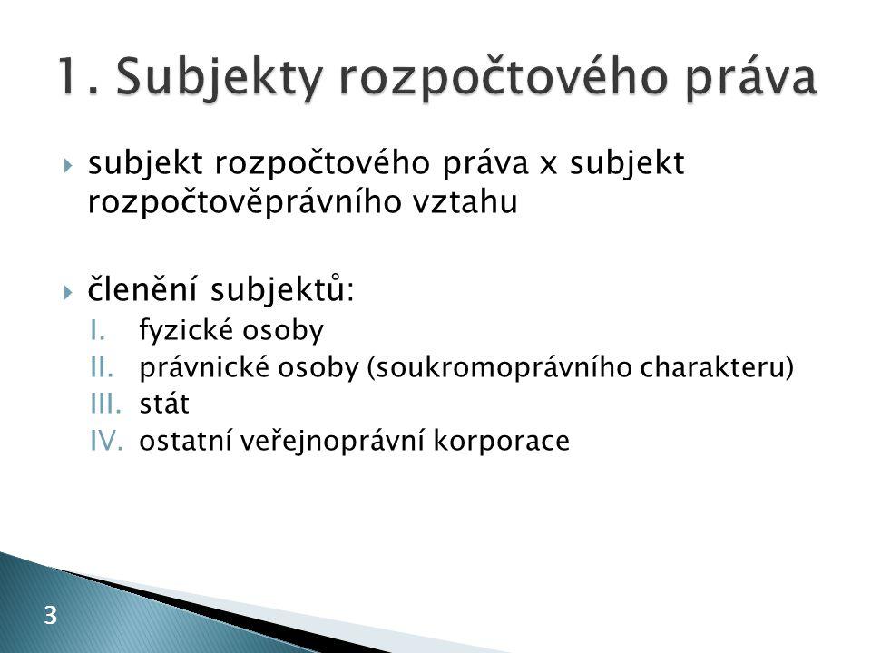  § 21 nového občanského zákoníku ◦ Stát se v oblasti soukromého práva považuje za právnickou osobu.