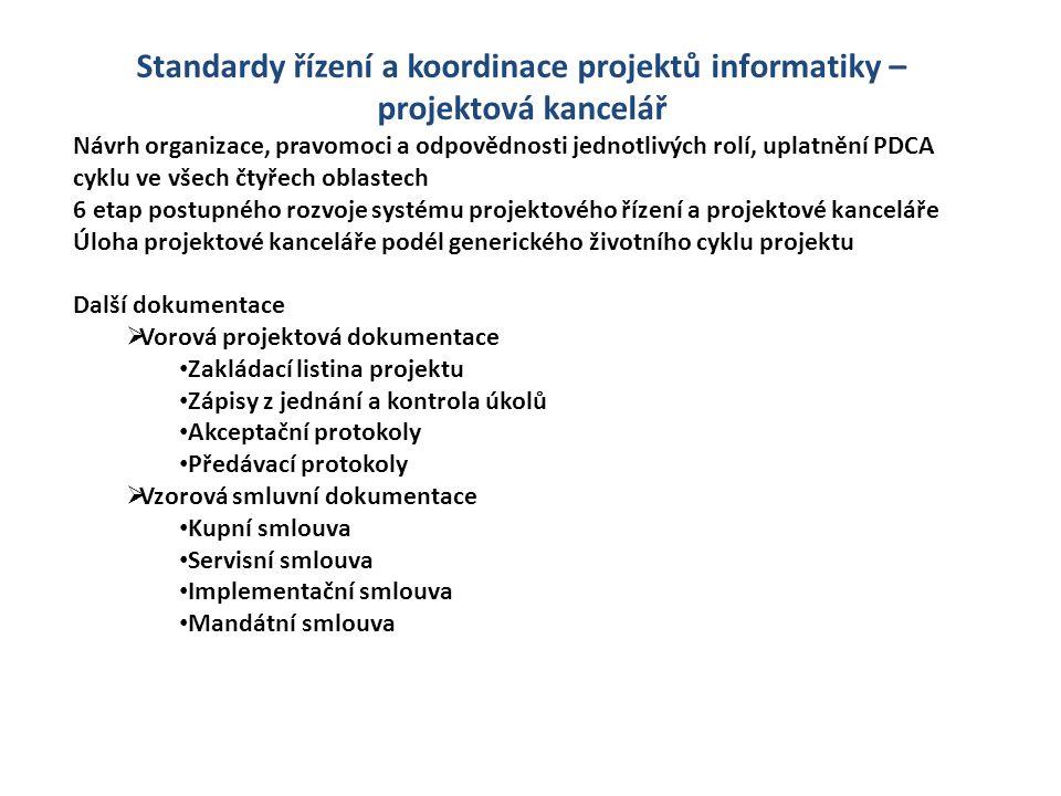 Standardy řízení a koordinace projektů informatiky – projektová kancelář Návrh organizace, pravomoci a odpovědnosti jednotlivých rolí, uplatnění PDCA