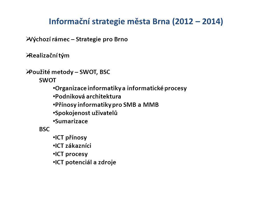Informační strategie města Brna (2012 – 2014)  Výchozí rámec – Strategie pro Brno  Realizační tým  Použité metody – SWOT, BSC SWOT Organizace infor