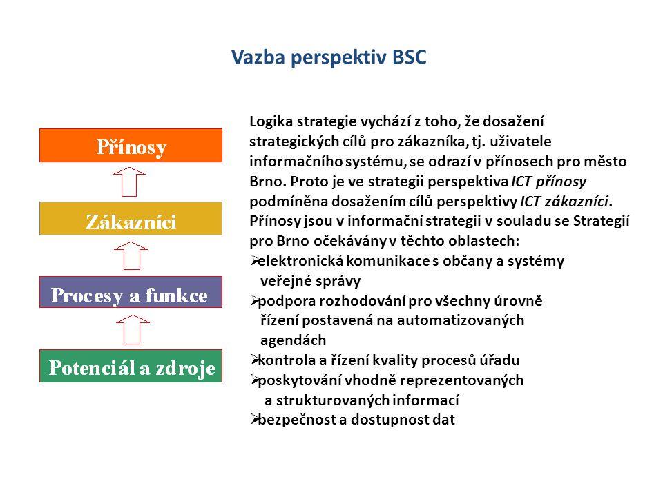 Logika strategie vychází z toho, že dosažení strategických cílů pro zákazníka, tj. uživatele informačního systému, se odrazí v přínosech pro město Brn