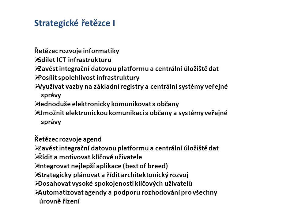 Strategické řetězce I Řetězec rozvoje informatiky  Sdílet ICT infrastrukturu  Zavést integrační datovou platformu a centrální úložiště dat  Posílit