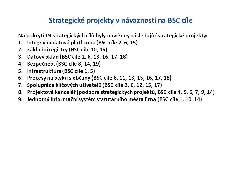 Strategické projekty v návaznosti na BSC cíle Na pokrytí 19 strategických cílů byly navrženy následující strategické projekty: 1.Integrační datová pla