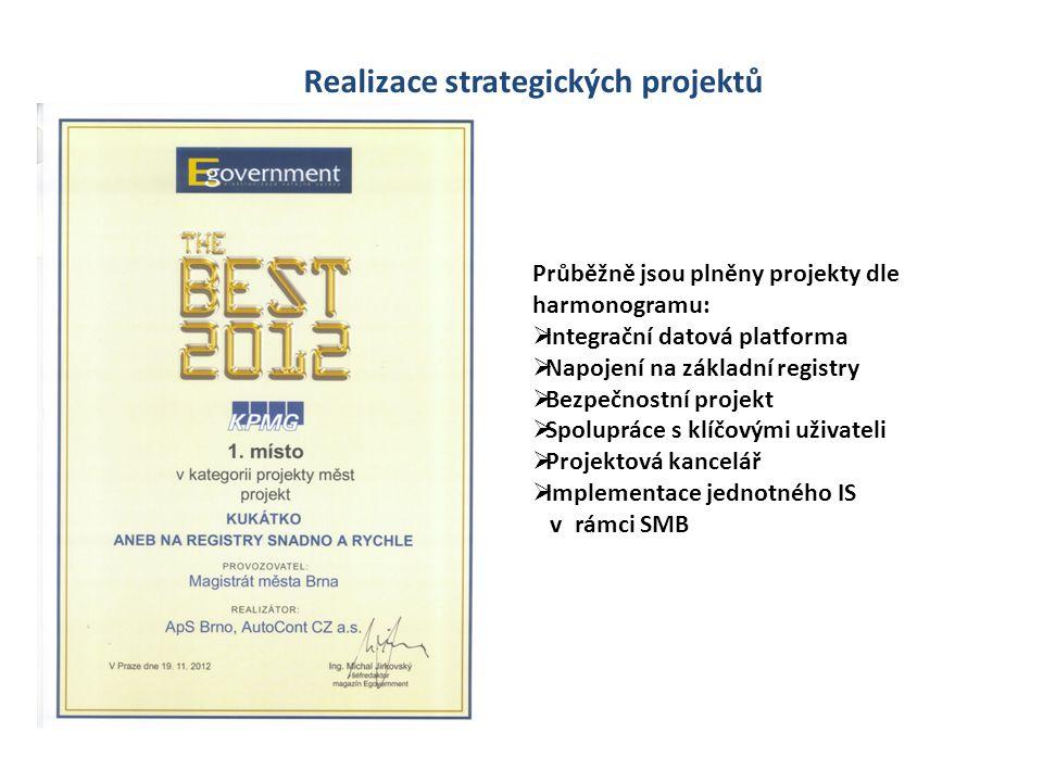 Realizace strategických projektů Průběžně jsou plněny projekty dle harmonogramu:  Integrační datová platforma  Napojení na základní registry  Bezpe