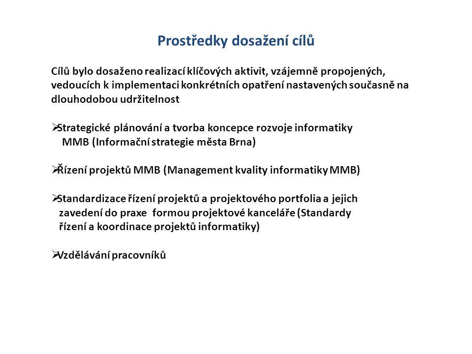 19 strategických cílů v základních čtyřech perspektivách Název perspektivy a v ní pokládaná stěžejní otázka pro stanovení strategických cílů Motto perspektivy Perspektiva ICT přínosů (5 cílů) Jaké přínosy bude mít zadávající organizace (město Brno) .