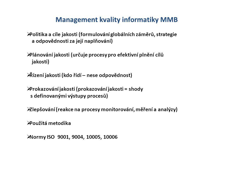 Management kvality informatiky MMB  Politika a cíle jakosti (formulování globálních záměrů, strategie a odpovědnosti za její naplňování)  Plánování