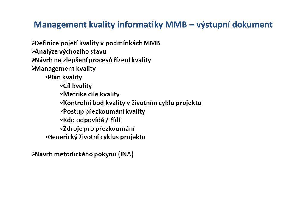 Management kvality informatiky MMB – výstupní dokument  Definice pojetí kvality v podmínkách MMB  Analýza výchozího stavu  Návrh na zlepšení proces