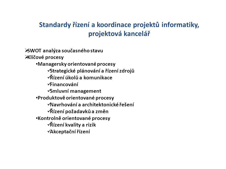 Strategické projekty v návaznosti na BSC cíle Na pokrytí 19 strategických cílů byly navrženy následující strategické projekty: 1.Integrační datová platforma (BSC cíle 2, 6, 15) 2.Základní registry (BSC cíle 10, 15) 3.Datový sklad (BSC cíle 2, 6, 13, 16, 17, 18) 4.Bezpečnost (BSC cíle 8, 14, 19) 5.Infrastruktura (BSC cíle 1, 5) 6.Procesy na styku s občany (BSC cíle 6, 11, 13, 15, 16, 17, 18) 7.Spolupráce klíčových uživatelů (BSC cíle 3, 6, 12, 15, 17) 8.Projektová kancelář (podpora strategických projektů, BSC cíle 4, 5, 6, 7, 9, 14) 9.Jednotný informační systém statutárního města Brna (BSC cíle 1, 10, 14)