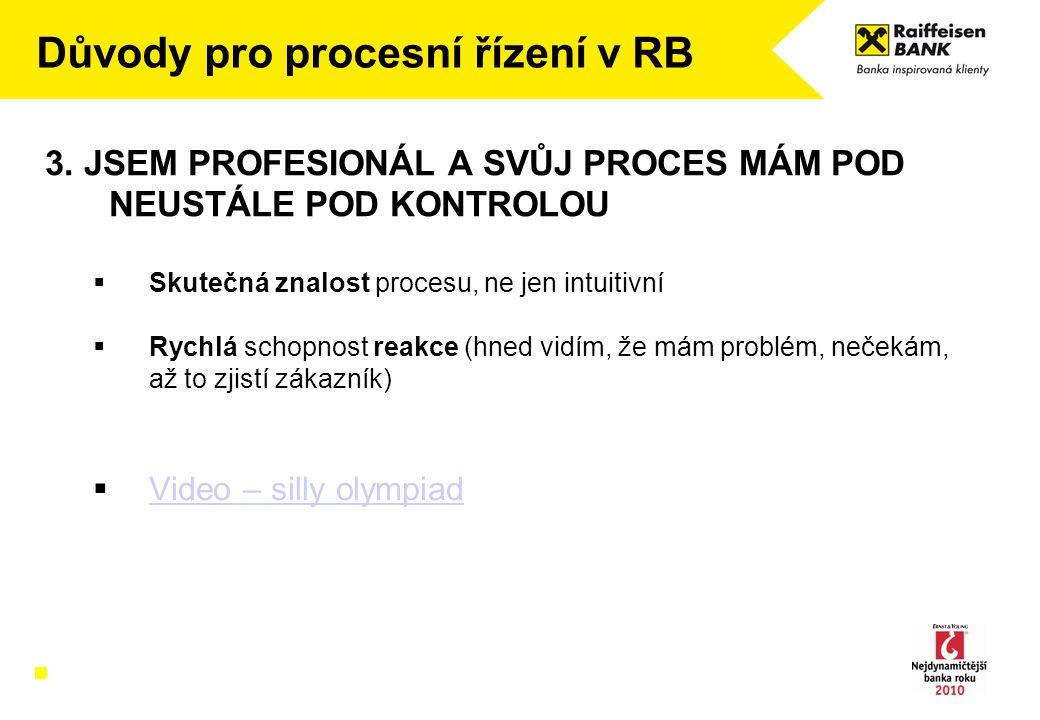 Důvody pro procesní řízení v RB 3. JSEM PROFESIONÁL A SVŮJ PROCES MÁM POD NEUSTÁLE POD KONTROLOU  Skutečná znalost procesu, ne jen intuitivní  Rychl