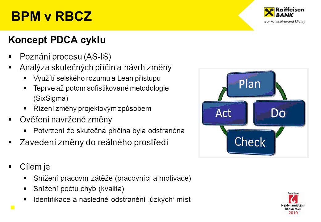 BPM v RBCZ Koncept PDCA cyklu  Poznání procesu (AS-IS)  Analýza skutečných příčin a návrh změny  Využítí selského rozumu a Lean přístupu  Teprve a