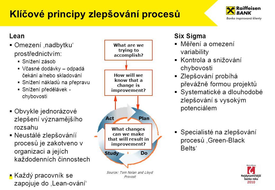 Klíčové principy zlepšování procesů Lean  Omezení 'nadbytku' prostřednictvím:  Snížení zásob  Včasné dodávky – odpadá čekání a/nebo skladování  Sn