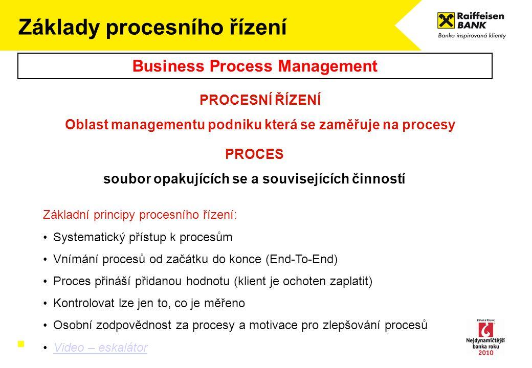 Základy procesního řízení PROCES soubor opakujících se a souvisejících činností Základní principy procesního řízení: Systematický přístup k procesům V