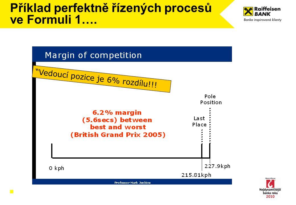"""""""Vedoucí pozice je 6% rozdílu!!! Příklad perfektně řízených procesů ve Formuli 1…."""