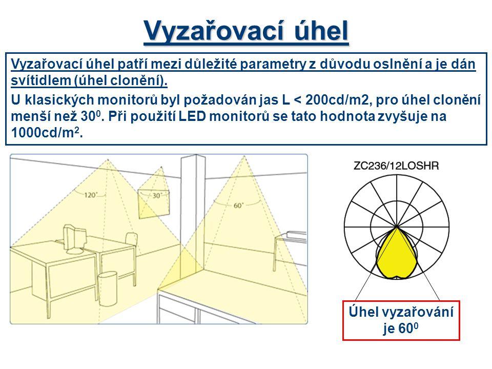 Vyzařovací úhel Vyzařovací úhel patří mezi důležité parametry z důvodu oslnění a je dán svítidlem (úhel clonění). U klasických monitorů byl požadován
