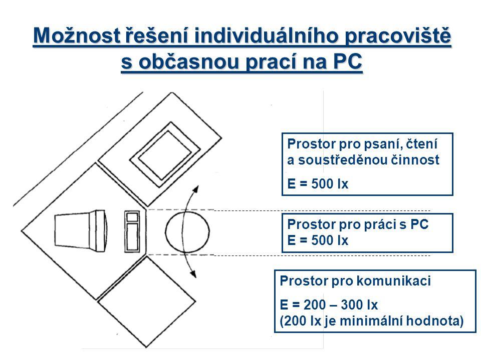 Možnost řešení individuálního pracoviště s občasnou prací na PC Prostor pro psaní, čtení a soustředěnou činnost E = 500 lx Prostor pro práci s PC E =