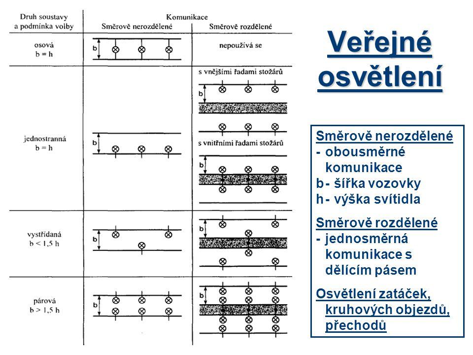 Veřejné osvětlení Směrově nerozdělené -obousměrné komunikace b-šířka vozovky h-výška svítidla Směrově rozdělené -jednosměrná komunikace s dělícím páse