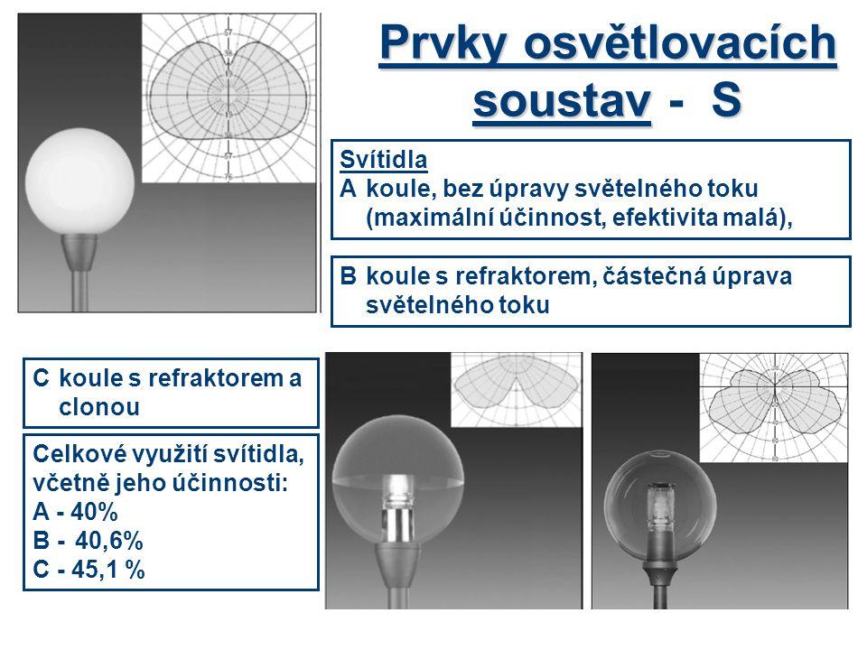 Prvky osvětlovacích soustavS Prvky osvětlovacích soustav - S Svítidla Akoule, bez úpravy světelného toku (maximální účinnost, efektivita malá), Bkoule