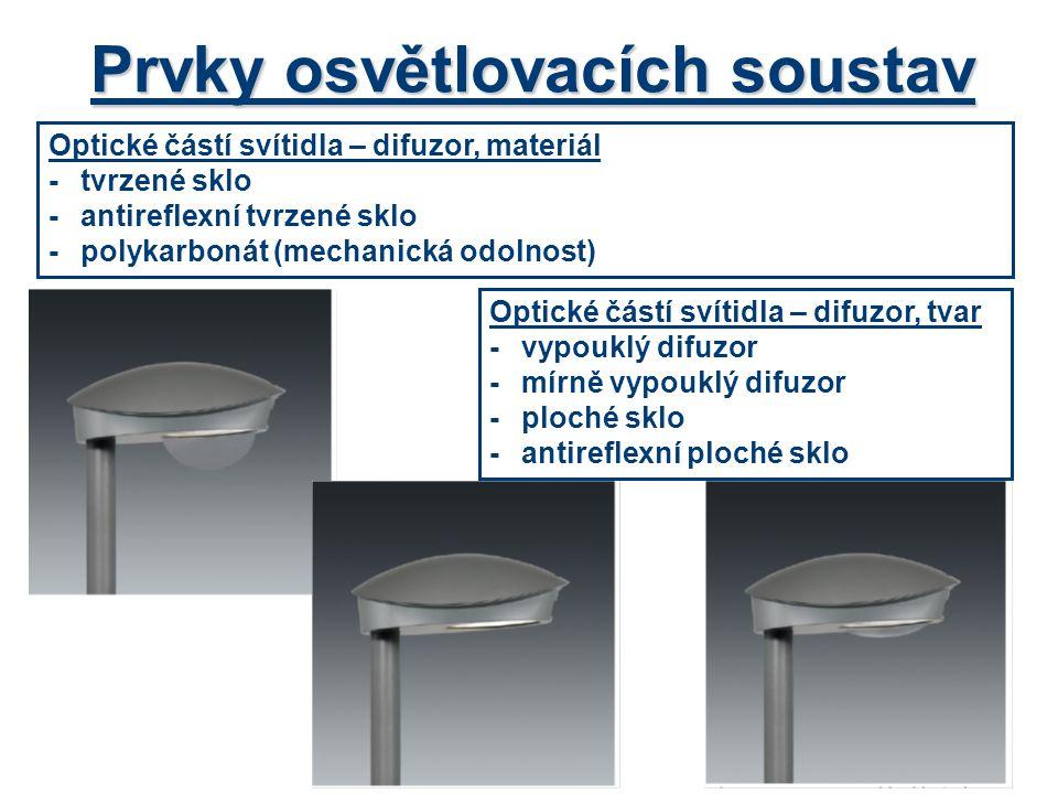 Prvky osvětlovacích soustav Optické částí svítidla – difuzor, materiál -tvrzené sklo -antireflexní tvrzené sklo -polykarbonát (mechanická odolnost) Op