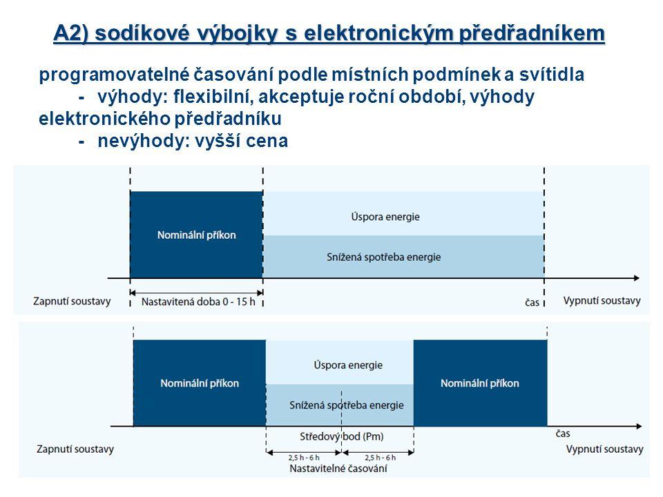 A2) sodíkové výbojky s elektronickým předřadníkem programovatelné časování podle místních podmínek a svítidla -výhody: flexibilní, akceptuje roční obd