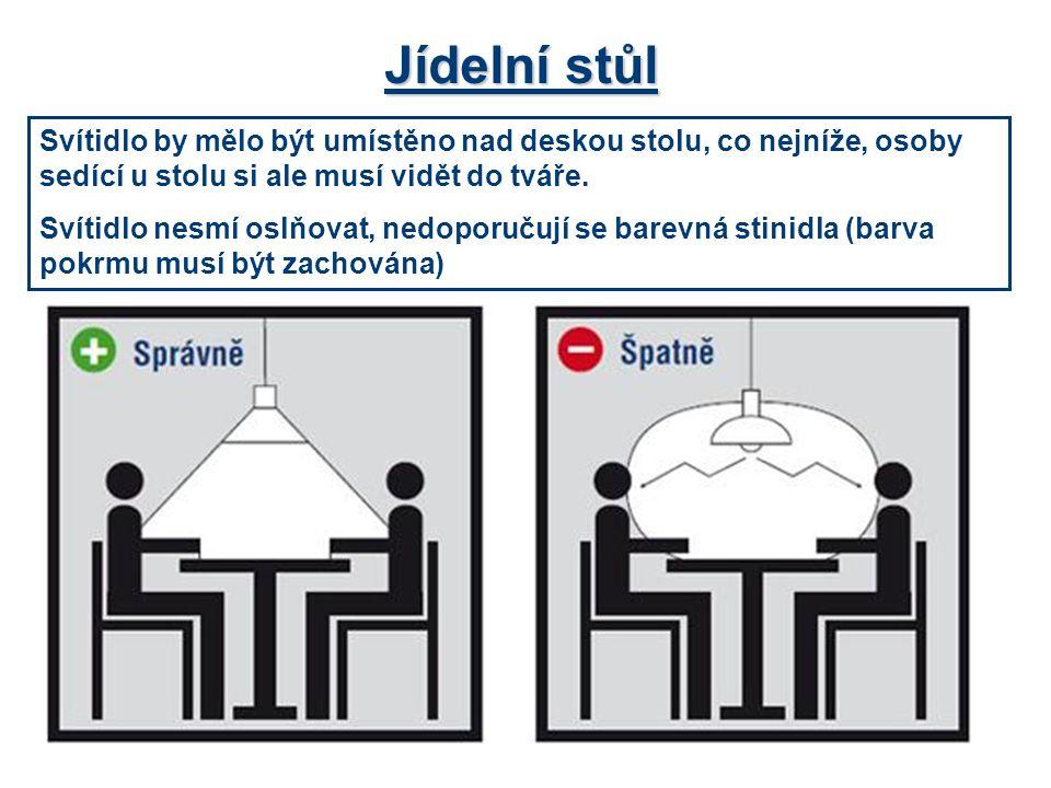 Jídelní stůl Svítidlo by mělo být umístěno nad deskou stolu, co nejníže, osoby sedící u stolu si ale musí vidět do tváře. Svítidlo nesmí oslňovat, ned