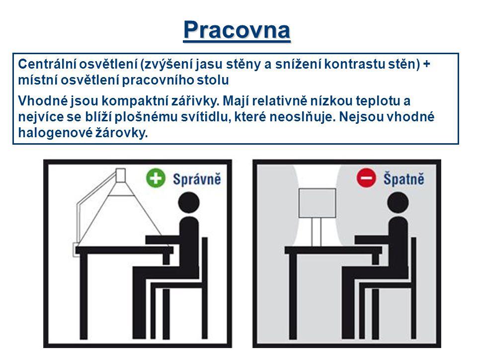 Pracovna Centrální osvětlení (zvýšení jasu stěny a snížení kontrastu stěn) + místní osvětlení pracovního stolu Vhodné jsou kompaktní zářivky. Mají rel