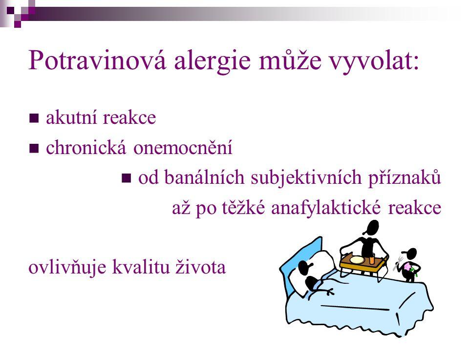 Potravinová alergie může vyvolat: akutní reakce chronická onemocnění od banálních subjektivních příznaků až po těžké anafylaktické reakce ovlivňuje kv