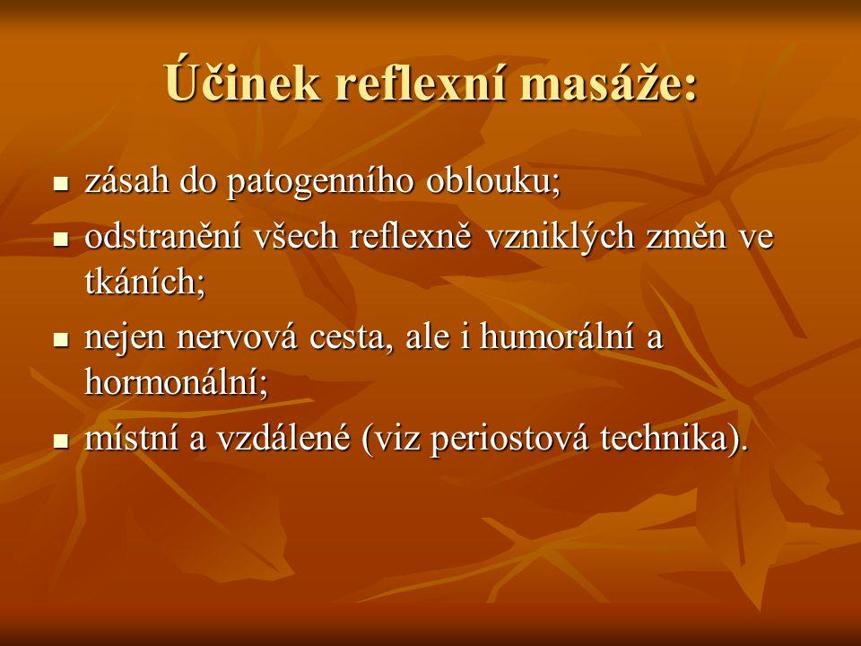 Účinek reflexní masáže: zásah do patogenního oblouku; zásah do patogenního oblouku; odstranění všech reflexně vzniklých změn ve tkáních; odstranění vš