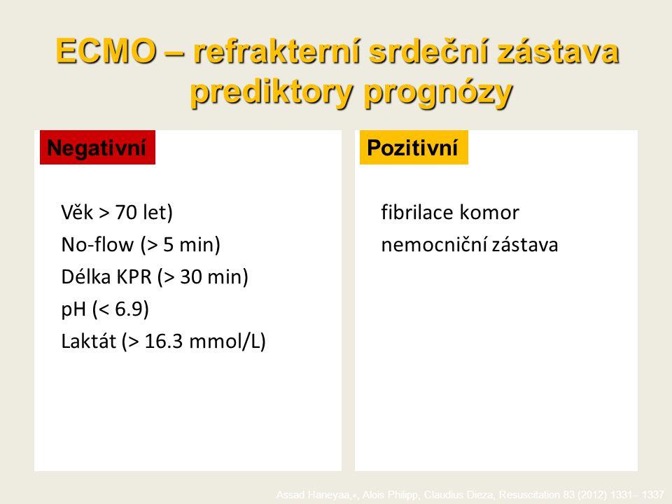 Věk > 70 let) No-flow (> 5 min) Délka KPR (> 30 min) pH (< 6.9) Laktát (> 16.3 mmol/L) Negativní ECMO – refrakterní srdeční zástava prediktory prognóz