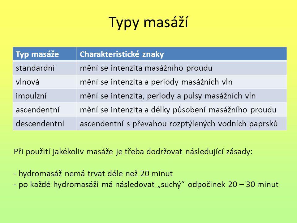 """Typy masáží Typ masážeCharakteristické znaky standardnímění se intenzita masážního proudu vlnovámění se intenzita a periody masážních vln impulznímění se intenzita, periody a pulsy masážních vln ascendentnímění se intenzita a délky působení masážního proudu descendentníascendentní s převahou rozptýlených vodních paprsků Při použití jakékoliv masáže je třeba dodržovat následující zásady: - hydromasáž nemá trvat déle než 20 minut - po každé hydromasáži má následovat """"suchý odpočinek 20 – 30 minut"""
