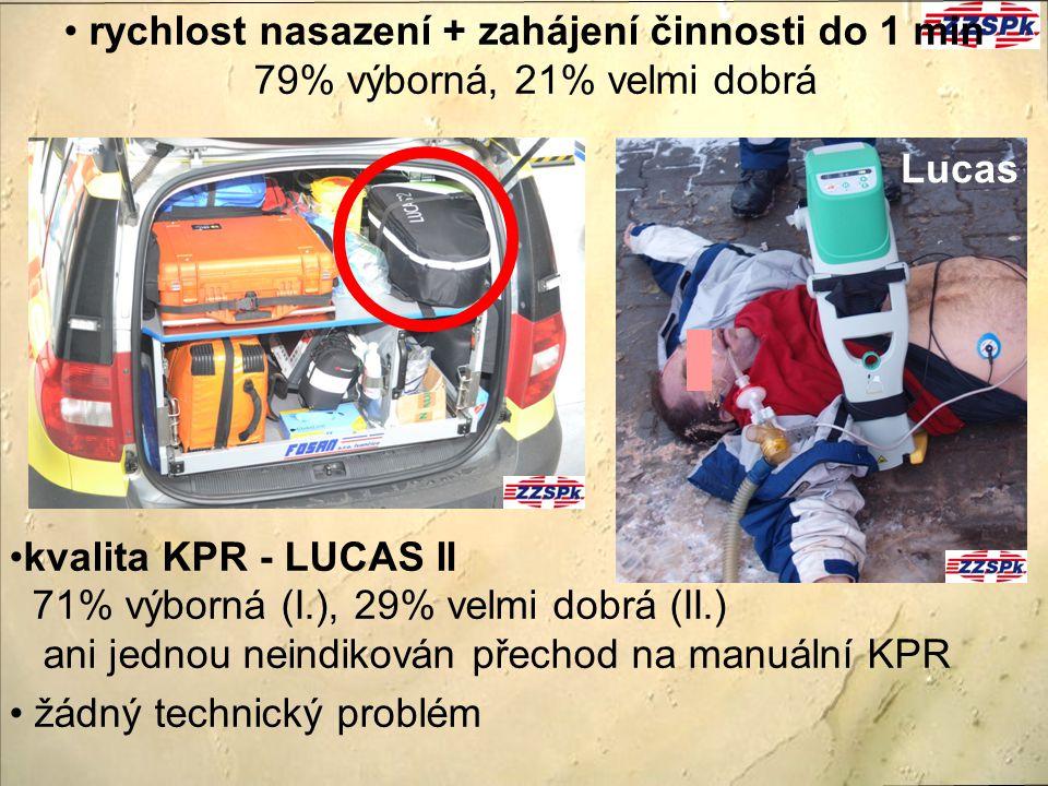 rychlost nasazení + zahájení činnosti do 1 min 79% výborná, 21% velmi dobrá kvalita KPR - LUCAS II 71% výborná (I.), 29% velmi dobrá (II.) ani jednou