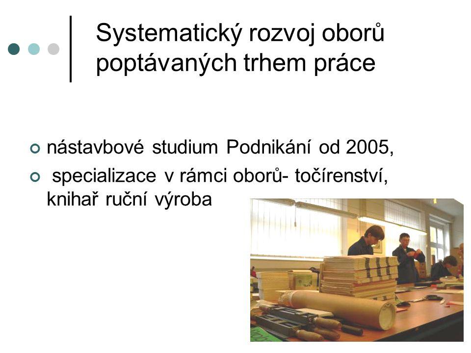 Systematický rozvoj oborů poptávaných trhem práce nástavbové studium Podnikání od 2005, specializace v rámci oborů- točírenství, knihař ruční výroba