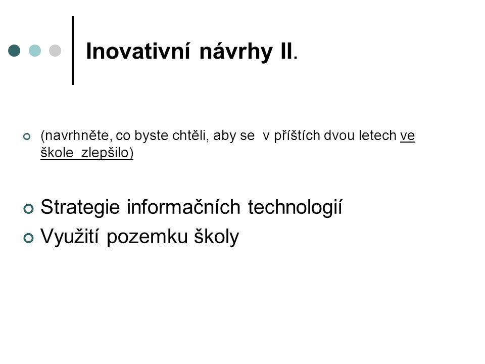 Inovativní návrhy II. (navrhněte, co byste chtěli, aby se v příštích dvou letech ve škole zlepšilo) Strategie informačních technologií Využití pozemku