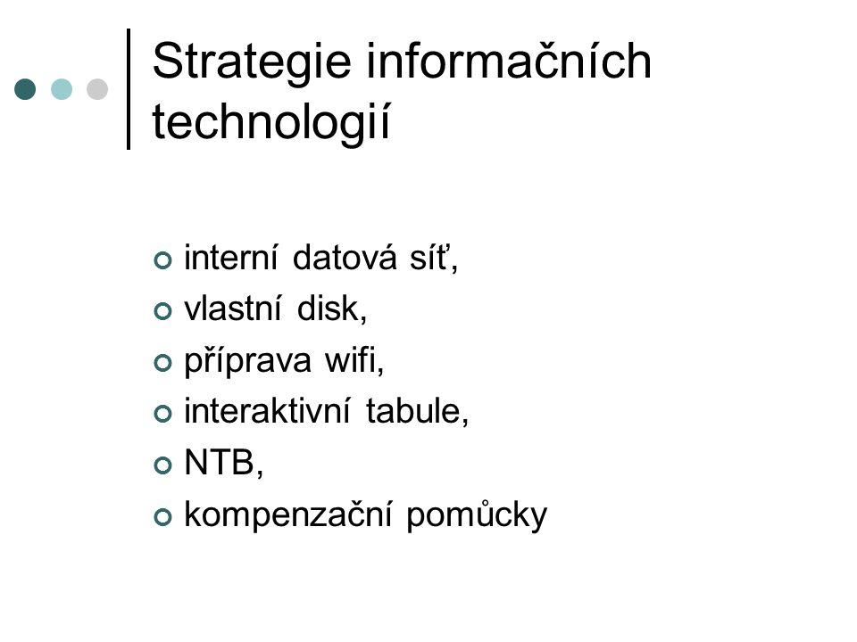 Strategie informačních technologií interní datová síť, vlastní disk, příprava wifi, interaktivní tabule, NTB, kompenzační pomůcky