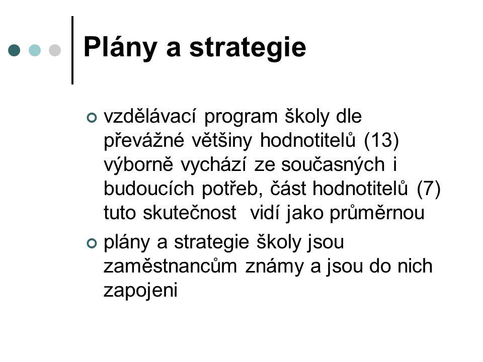 Plány a strategie vzdělávací program školy dle převážné většiny hodnotitelů (13) výborně vychází ze současných i budoucích potřeb, část hodnotitelů (7