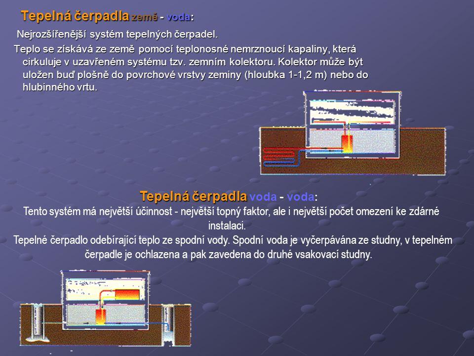 Tepelná čerpadla země - voda: Tepelná čerpadla země - voda: Nejrozšířenější systém tepelných čerpadel. Nejrozšířenější systém tepelných čerpadel. Tepl