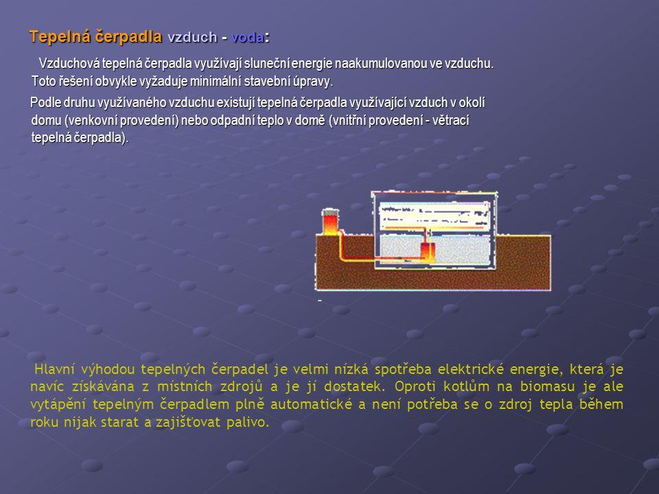 Tepelná čerpadla vzduch - voda : Tepelná čerpadla vzduch - voda : Vzduchová tepelná čerpadla využívají sluneční energie naakumulovanou ve vzduchu. Tot