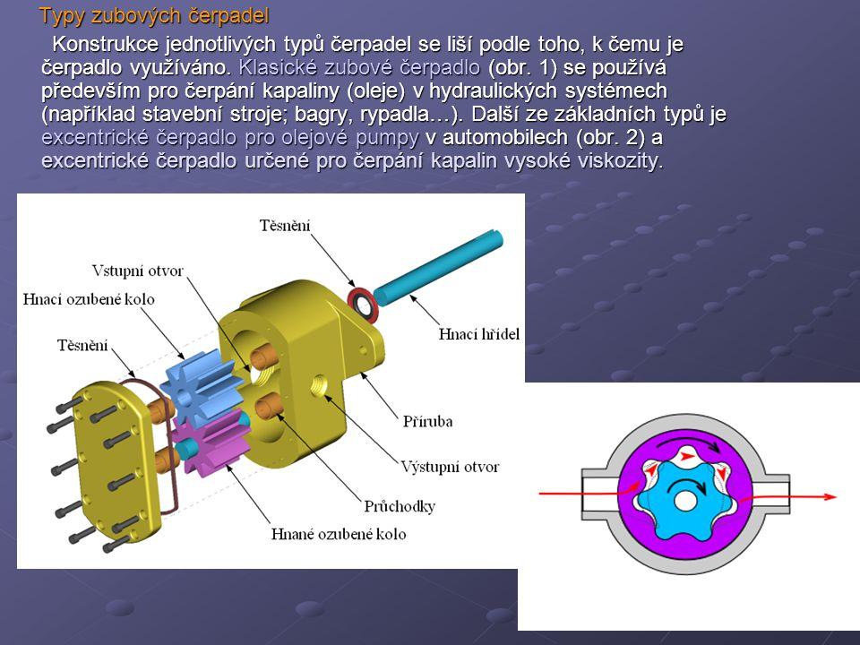 Ventilová komora čerpadla Část tělesa pístového čerpadla navazující na válec ve ventilové komoře čerpadla je osazen sací a výtlačný ventil Oběžné kolo čerpadla Část rotoru hydrodynamického čerpadla.