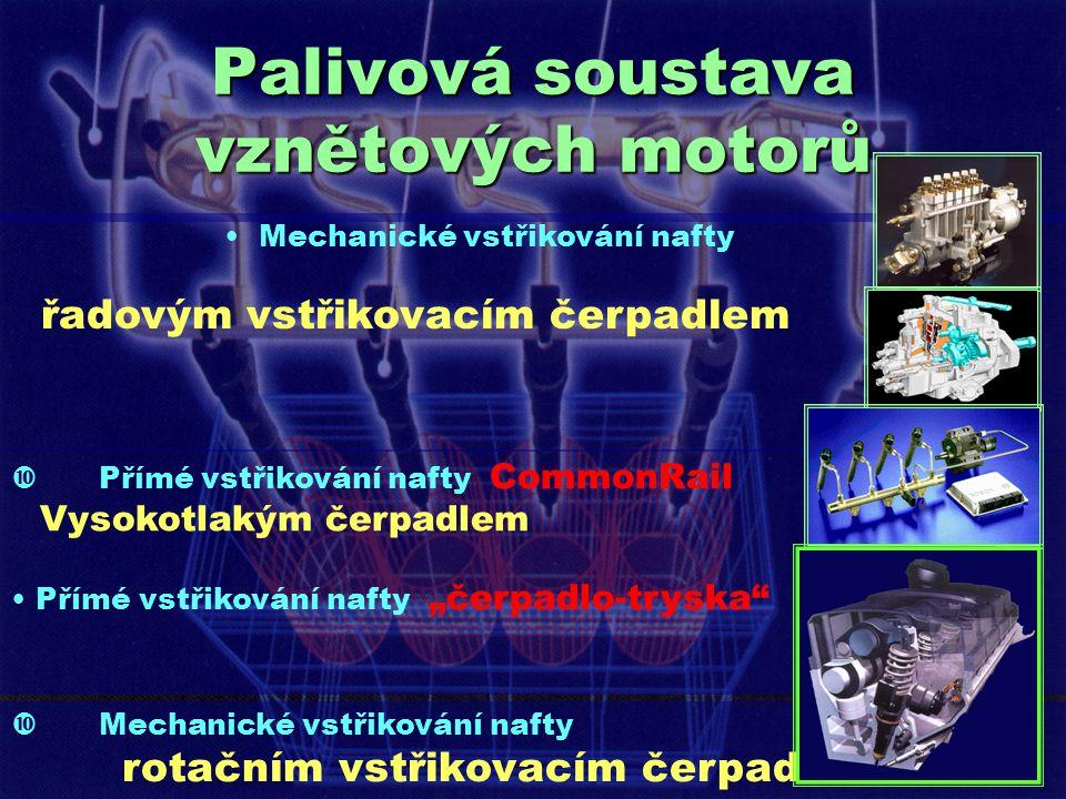 Palivová soustava vznětových motorů Mechanické vstřikování nafty řadovým vstřikovacím čerpadlem Mechanické vstřikování nafty rotačním vstřikovacím čer