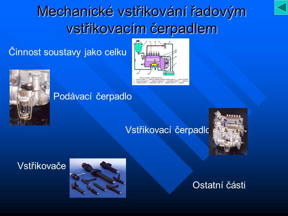 Mechanické vstřikování řadovým vstřikovacím čerpadlem Činnost soustavy jako celku Podávací čerpadlo Vstřikovací čerpadlo Vstřikovače Ostatní části