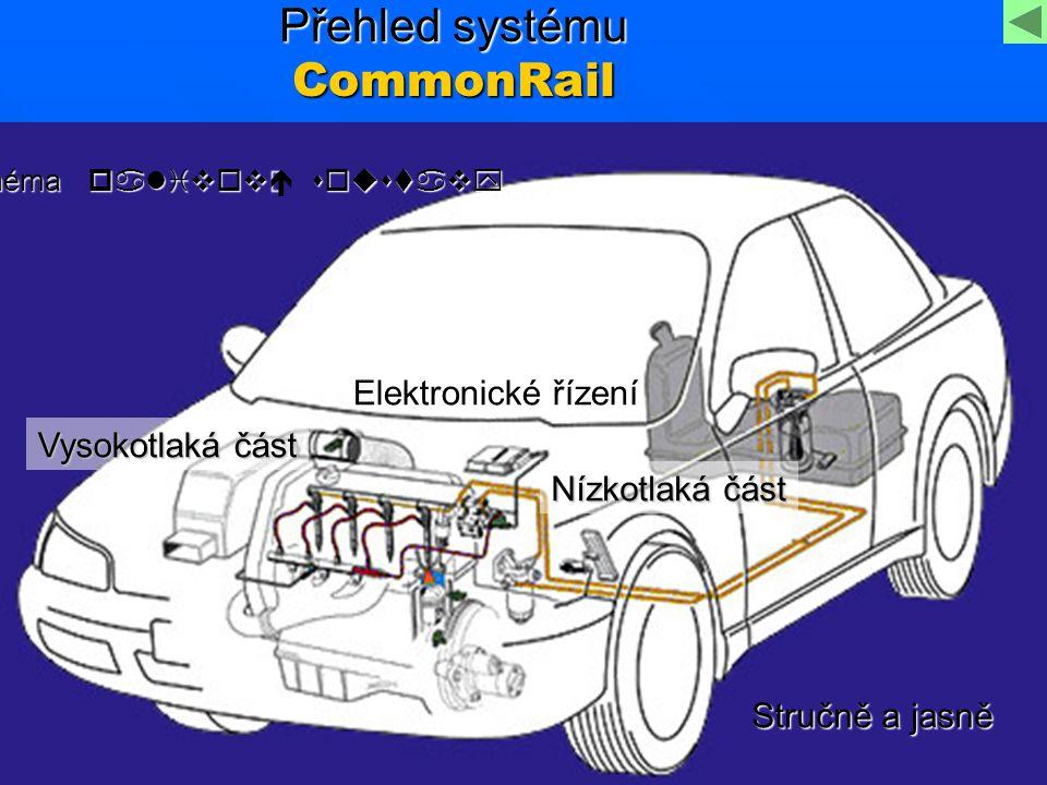 Přehled systému CommonRail Vysokotlaká část Vysokotlaká část Elektronické řízení Elektronické řízení Nízkotlaká část Nízkotlaká část Stručně a jasně S