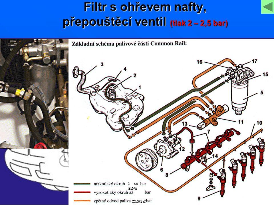 Filtr s ohřevem nafty, přepouštěcí ventil (tlak 2 – 2,5 bar) 2 – 2,5 0,6- 0,9
