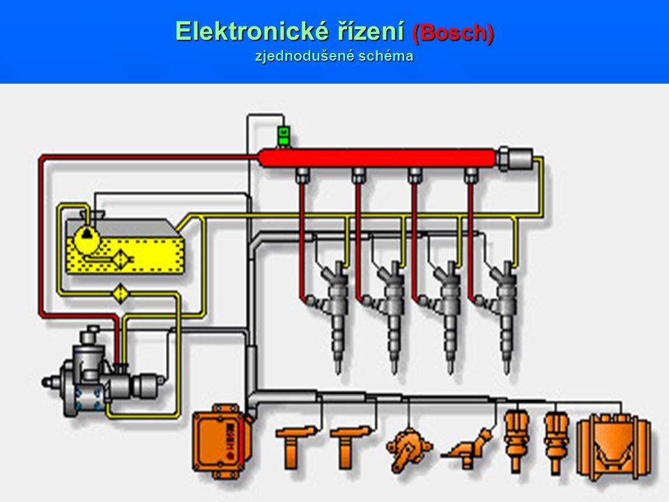 Elektronické řízení (Bosch) zjednodušené schéma
