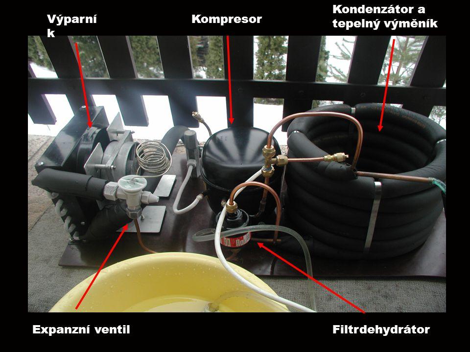 V Výparní k Kompresor Kondenzátor a tepelný výměník FiltrdehydrátorExpanzní ventil