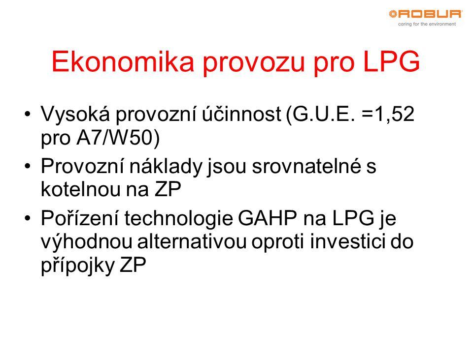 Ekonomika provozu pro LPG Vysoká provozní účinnost (G.U.E. =1,52 pro A7/W50) Provozní náklady jsou srovnatelné s kotelnou na ZP Pořízení technologie G