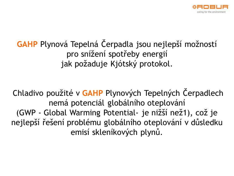 GAHP Plynová Tepelná Čerpadla jsou nejlepší možností pro snížení spotřeby energií jak požaduje Kjótský protokol. Chladivo použité v GAHP Plynových Tep