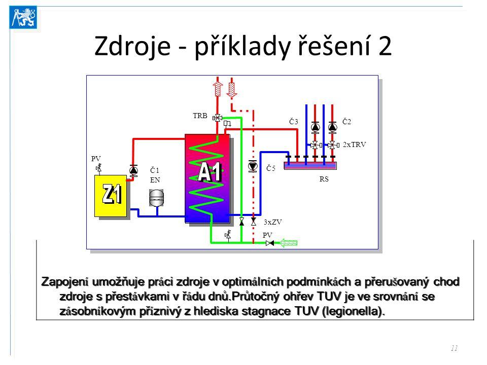 Zdroje - příklady řešení 3 12 Příklad 3: Bivalentní zdroj – tepelné čerpadlo s nízkoteplotními kolektory.Teplovodní vytápění,průtočný ohřev TUV.
