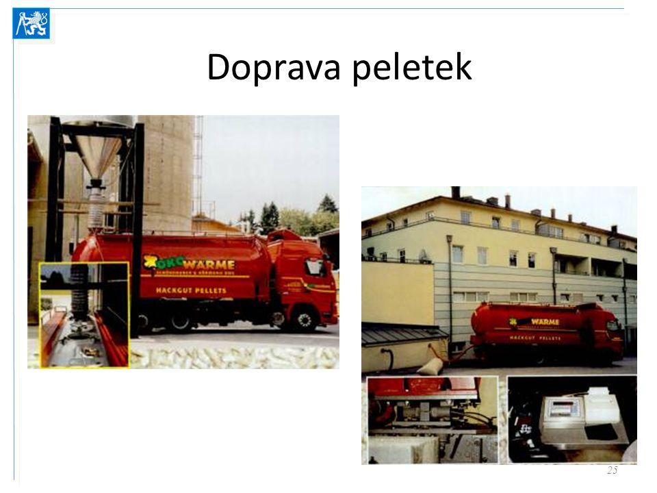 Náklady na vytápění RD 100GJ www.tzb-info.cz 26 2007 2008 2009 2010