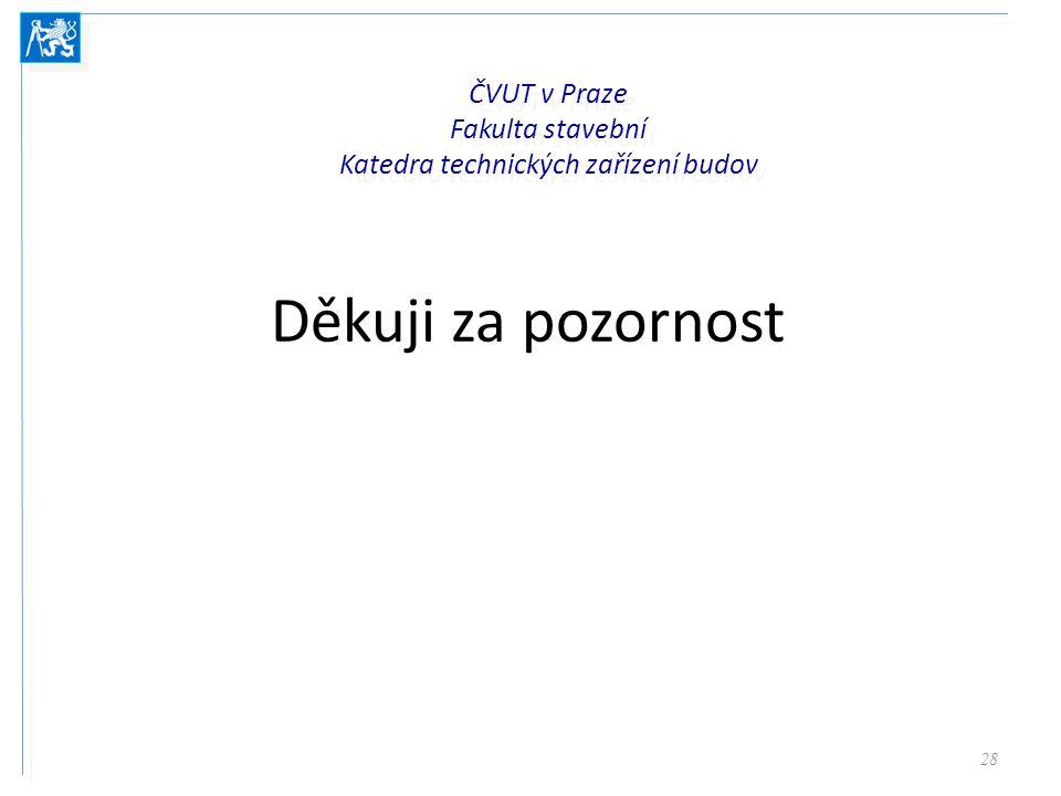 ČVUT v Praze Fakulta stavební Katedra technických zařízení budov ČVUT v Praze Fakulta stavební Katedra technických zařízení budov Děkuji za pozornost