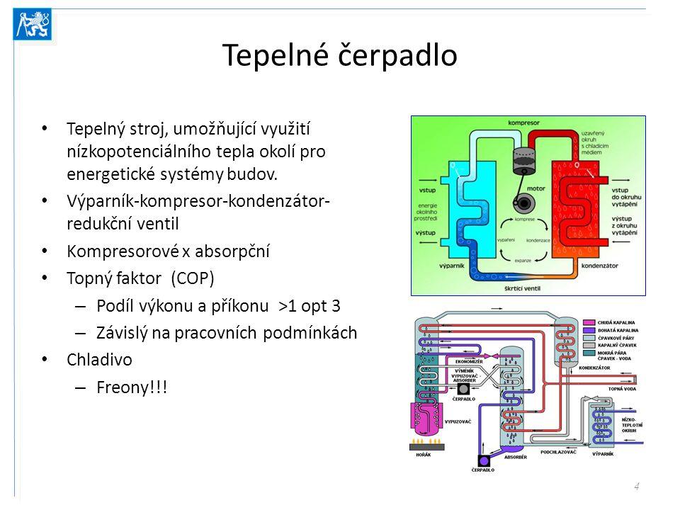 Tepelné čerpadlo Tepelný stroj, umožňující využití nízkopotenciálního tepla okolí pro energetické systémy budov. Výparník-kompresor-kondenzátor- reduk