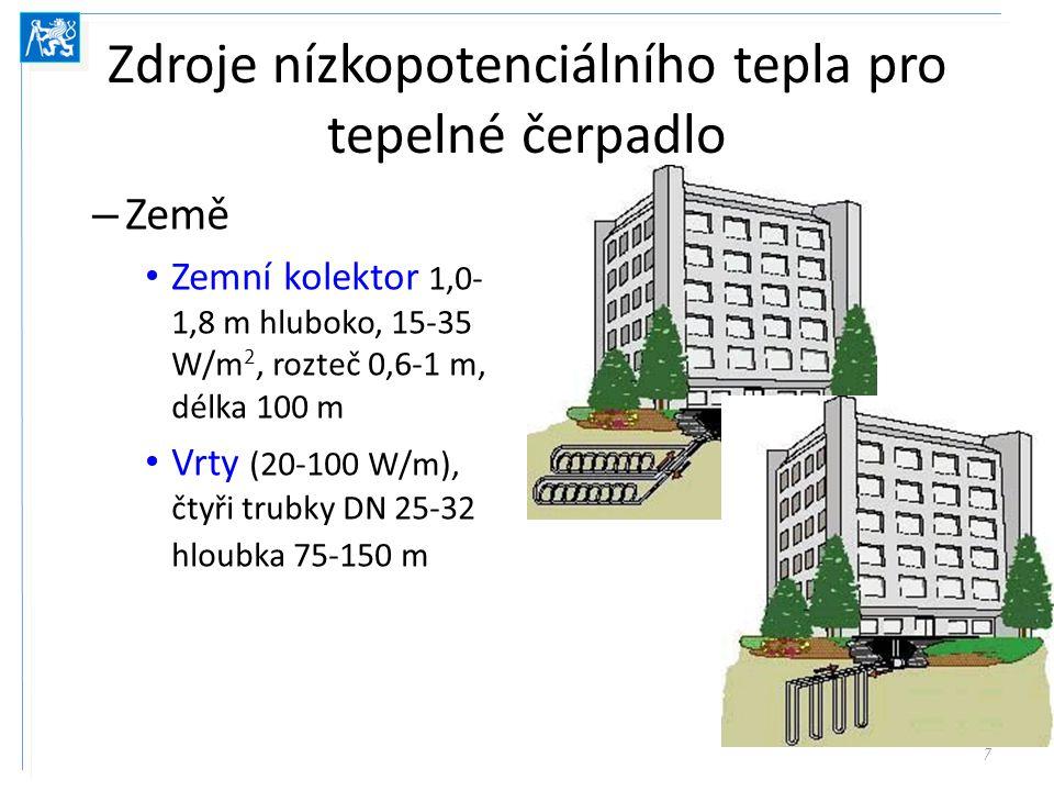 Zdroje nízkopotenciálního tepla pro tepelné čerpadlo – Země Zemní kolektor 1,0- 1,8 m hluboko, 15-35 W/m 2, rozteč 0,6-1 m, délka 100 m Vrty (20-100 W
